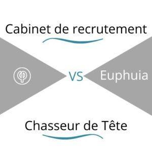 Cabinet de recrutement Paris ou chasseur de tete Paris